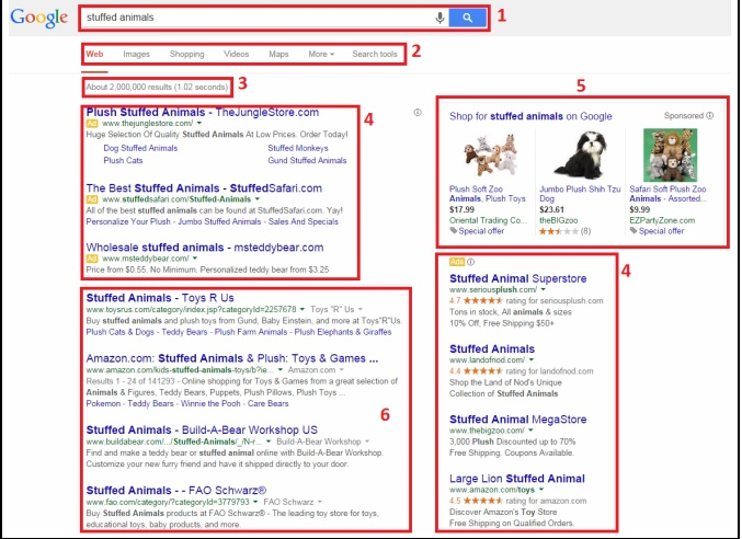 image showing google search results page with PPC results